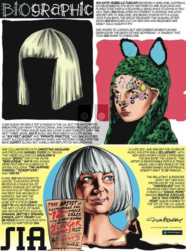 Biographic on Sunday August 31, 2014 Comic Strip