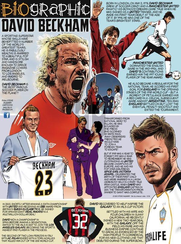Biographic on Sunday February 26, 2012 Comic Strip