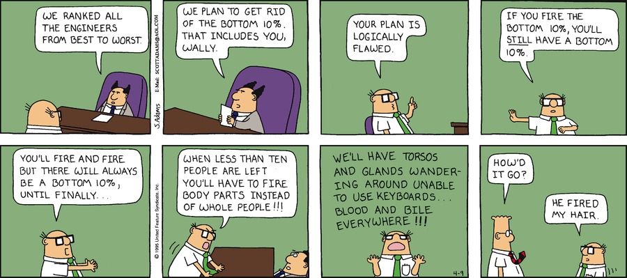 Dilbert Classics by Scott Adams for March 10, 2019