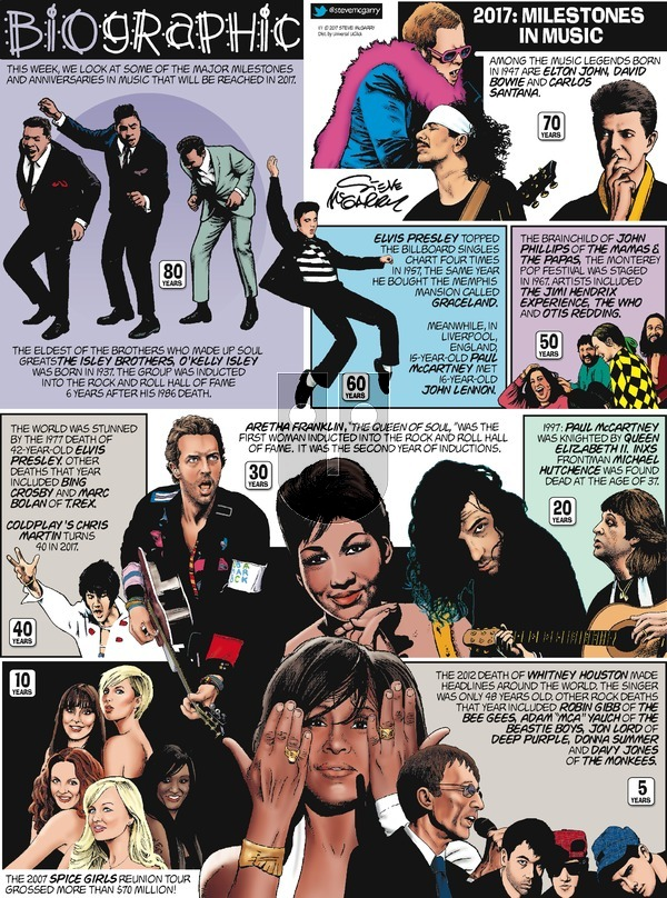 Biographic - Sunday January 1, 2017 Comic Strip