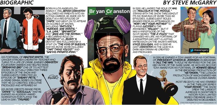 Biographic - Sunday January 31, 2021 Comic Strip