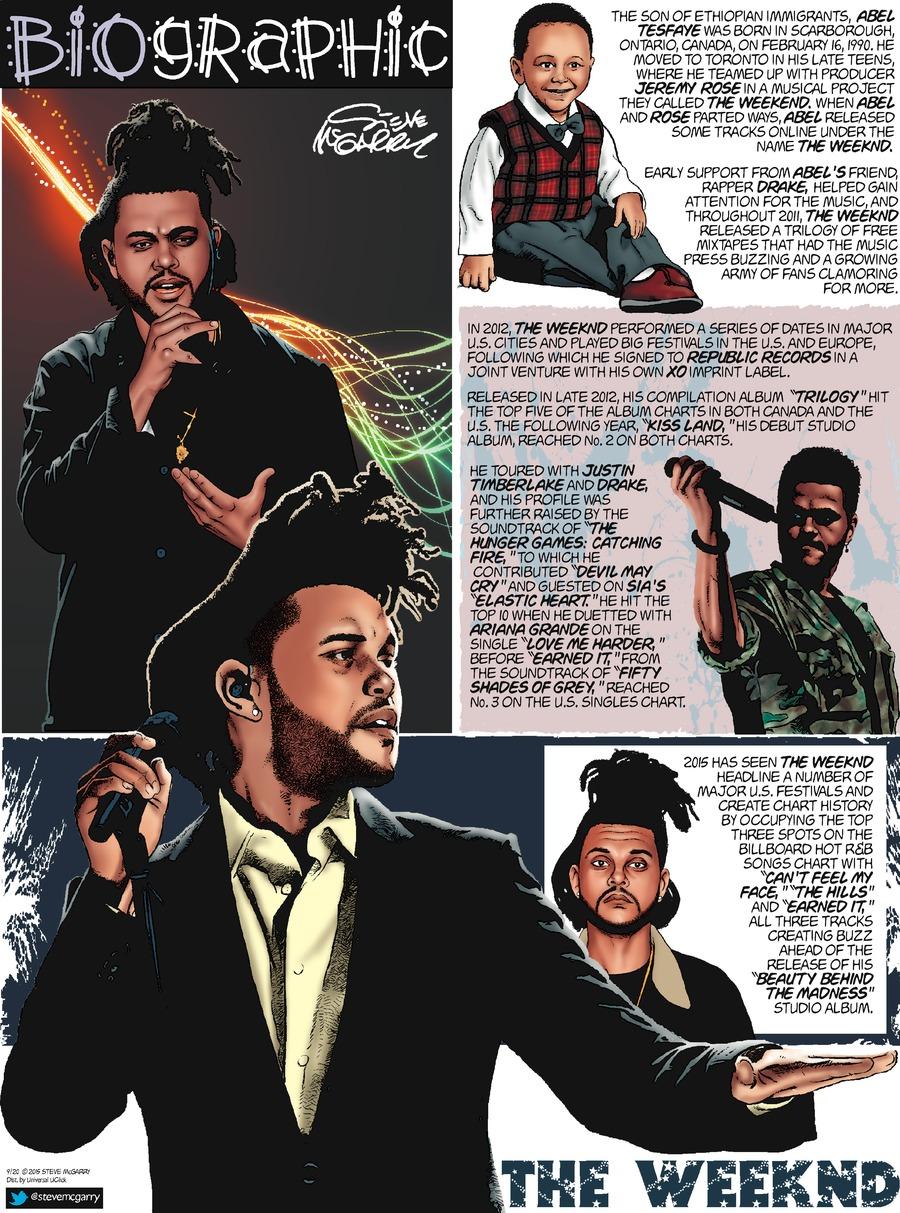 Biographic Comic Strip for September 20, 2015