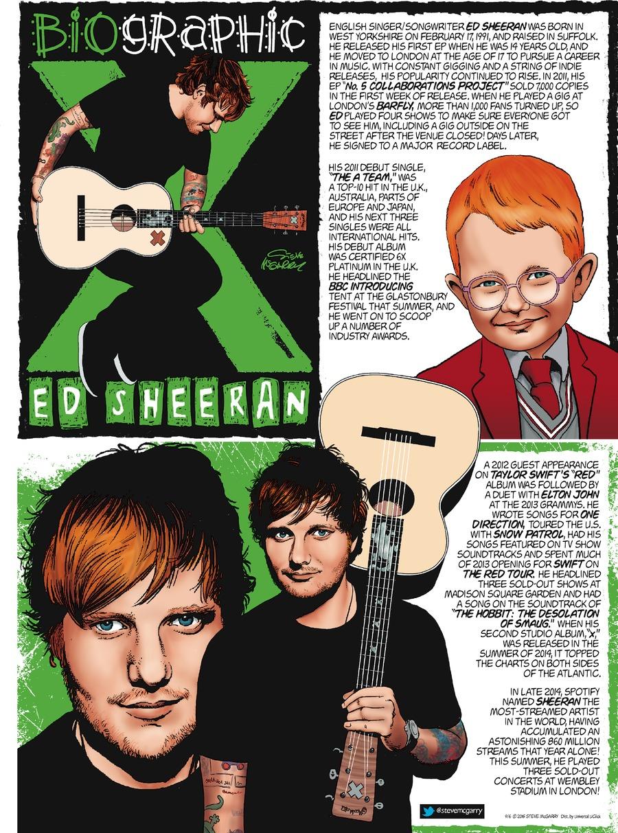 Biographic Comic Strip for September 06, 2015