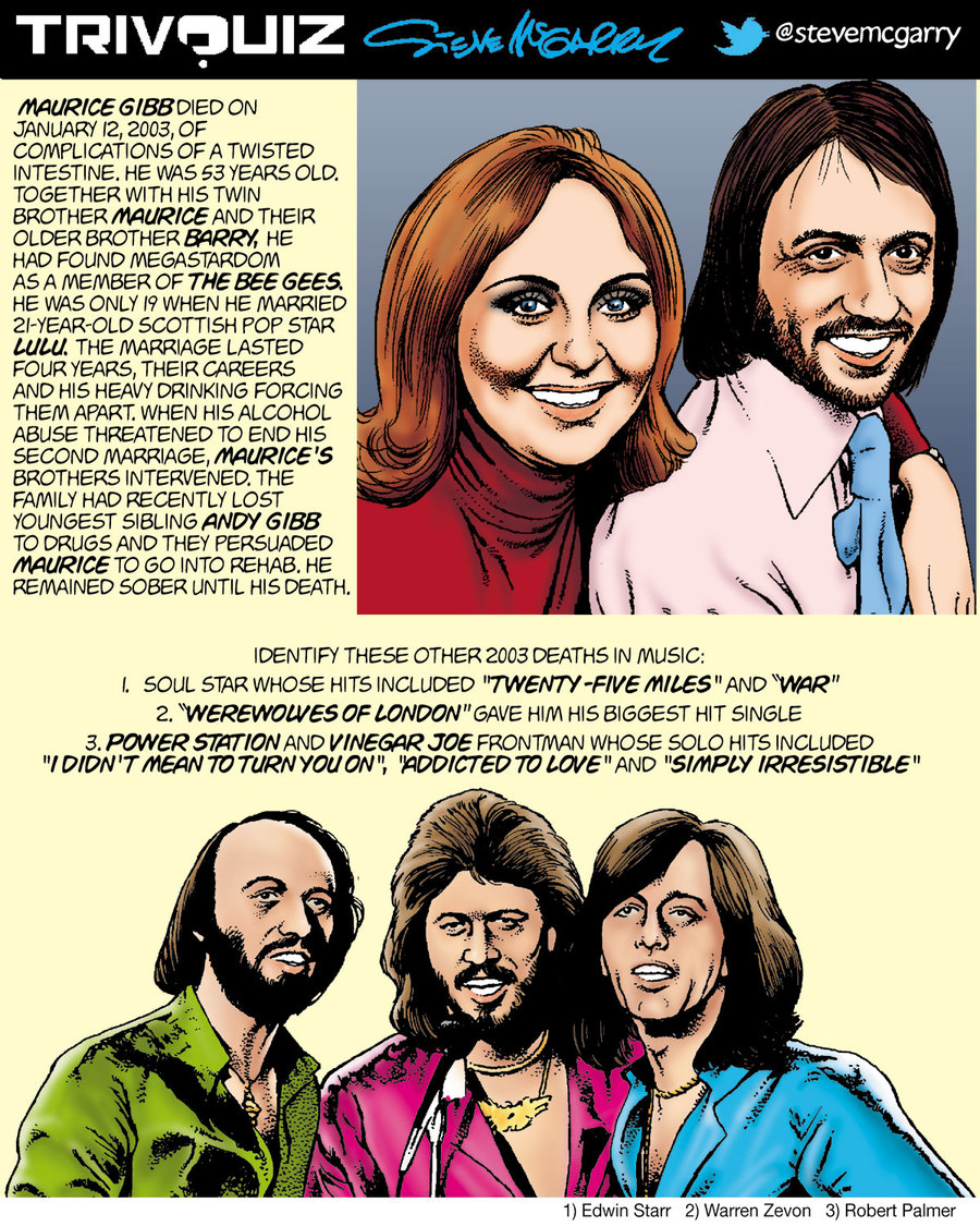 Trivquiz Comic Strip for January 12, 2021