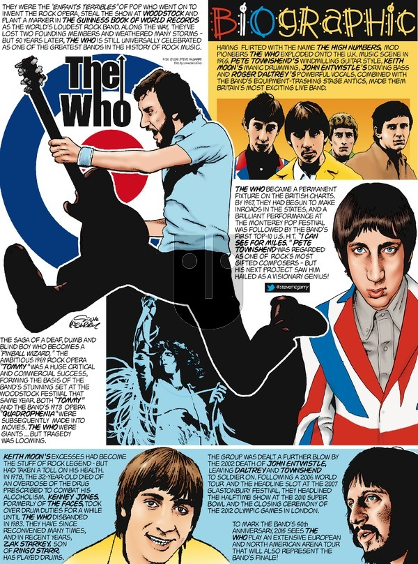 Biographic on Sunday April 26, 2015 Comic Strip