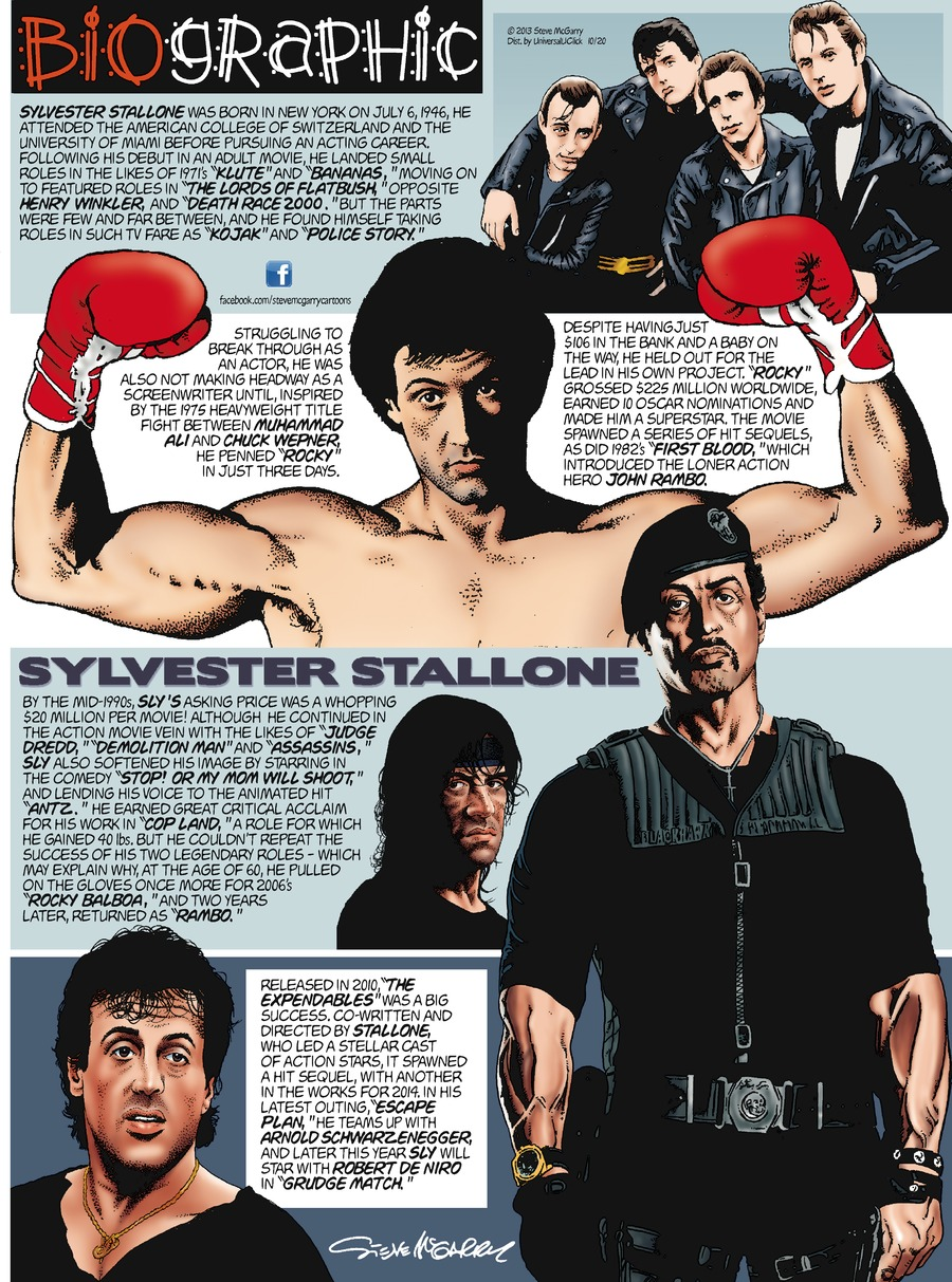 """BIOGRAPHIC Steve McGarry  Sylvester Stallone  Sylvester Stallone was born in New York on July 6, 1946, he attended The American College of Switzerland and the University of Miami before pursuing an acting career.  Following his debut in an adult movie, he landed small roles in the likes of 1971's """"Klute"""" and """"Bananas,""""  moving on to featured roles in """"the Lords of Flatbush,"""" opposite Henry Winkler, and """"Death Race 2000.""""  But the parts were few and far between, and he found himself taking roles in such TV fare as """"Kojak"""" and """"Police Story.""""  Struggling to break through as an actor, he was also not making headway as a screenwriter until, inspired by the 1975 heavyweight title fight between Muhammad Ali and Chuck Wepner, he penned """"Rocky"""" in just three days.  Despite having just $106 in the bank and a baby on the way, he held out for the lead in his own project. """"Rocky"""" grossed $225 million worldwide, earned 10 Oscar nominations and made him a superstar.  The movie spawned a series of hit sequels, as did 1982's """"First Blood,""""  which introduced the loner action hero John Rambo.  By the mid-1990s, Sly's asking price was a whopping $20 million per movie!  Although he continue in the action movie vein with the likes of """"Judge Dredd,"""" """"Demolition Man"""" and """"assassins,"""" Sly also softened his image by starring in the comedy """"Stop! or My Mom Will Shoot,"""" and lending his voice to the animated hit """"Antz.""""  He earned great critical acclaim for his work in """"Cop Land,"""" a role for which he gained 40 lbs.  But he couldn't repeat the success of his two legendary roles - which may explain why, at the age of 60, he pulled on the gloves once more for 2006's """"Rocky Balboa,"""" and two years later, returned as """"Rambo.""""  Released in 2010, """"The Expendables"""" was a big success.  Co-written and directed by Stallone, who led a stellar cast of action stars, it spawned a hit sequel, with another in the works for 2014.  In his latest outing, """"Escape Plan,"""" he teams up with Arnold Schwarzenegger and la"""