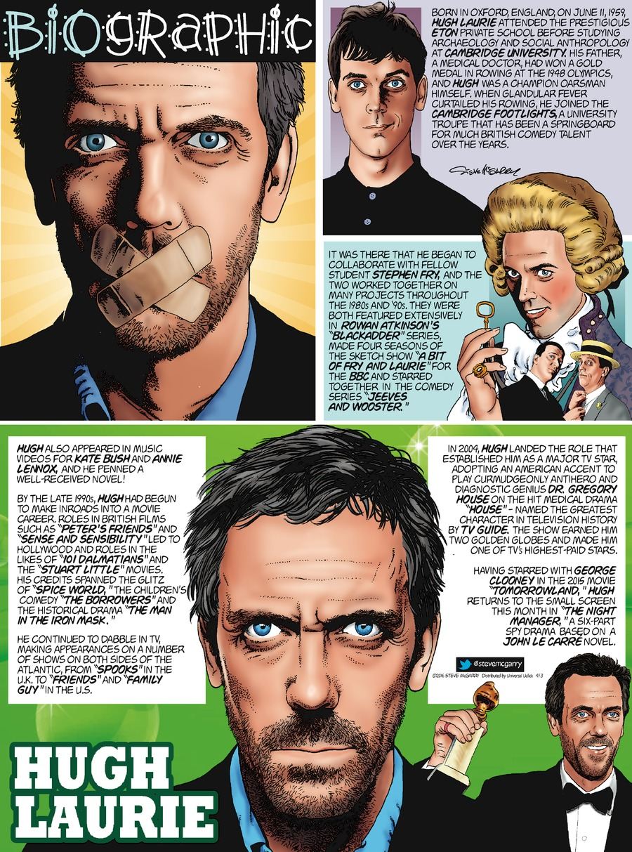 Biographic Comic Strip for April 03, 2016