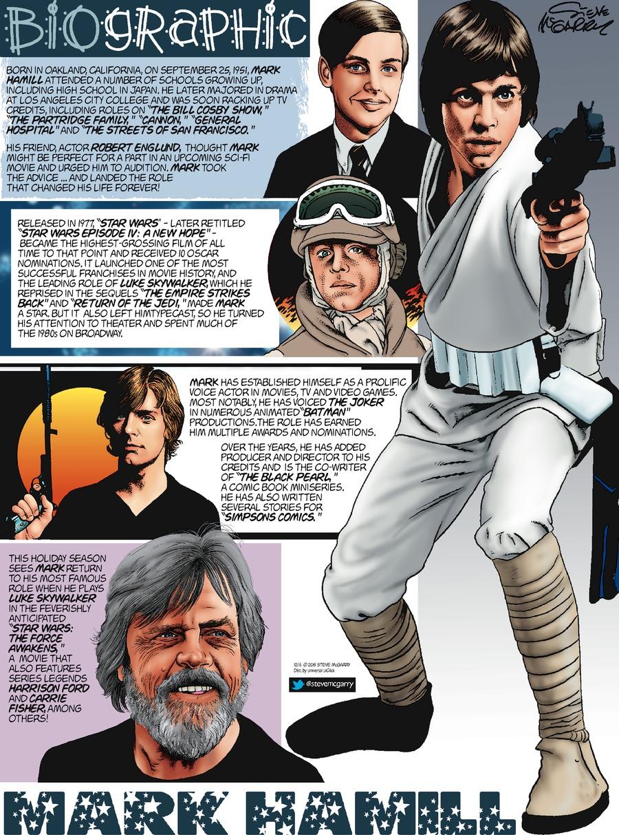 Biographic Comic Strip for December 06, 2015