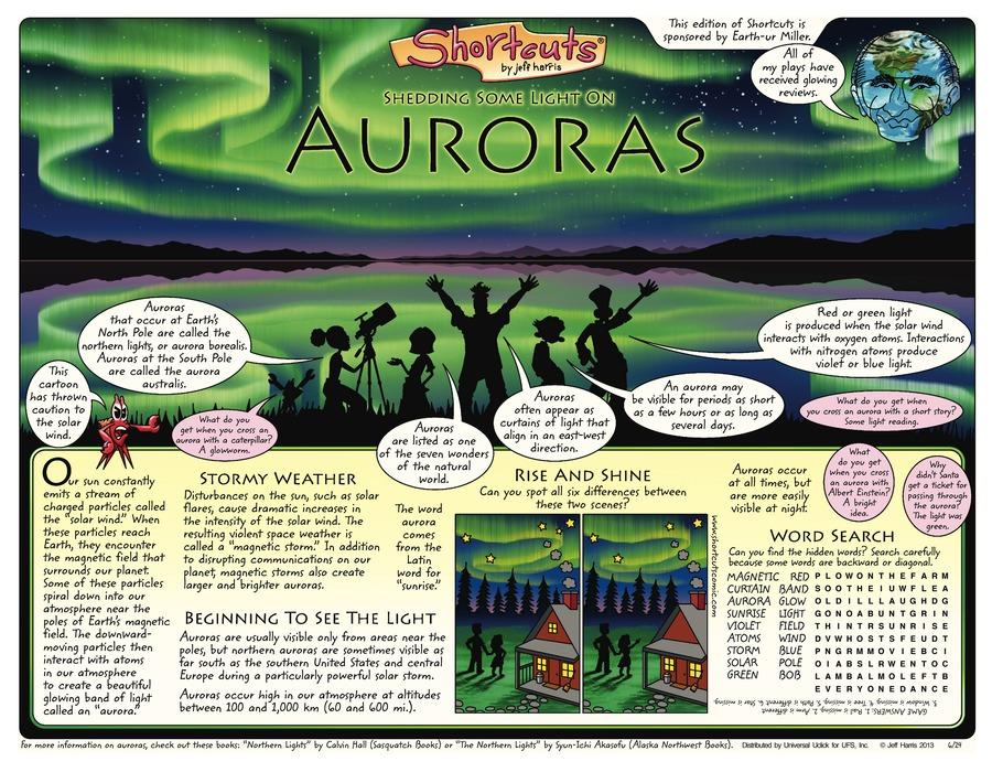 Shortcuts for Jun 23, 2013 Comic Strip