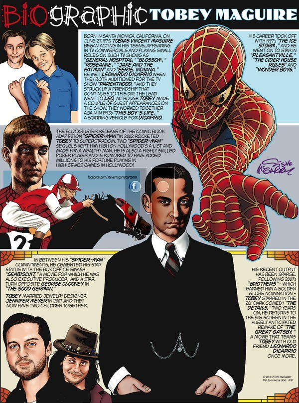 Biographic on Sunday April 21, 2013 Comic Strip