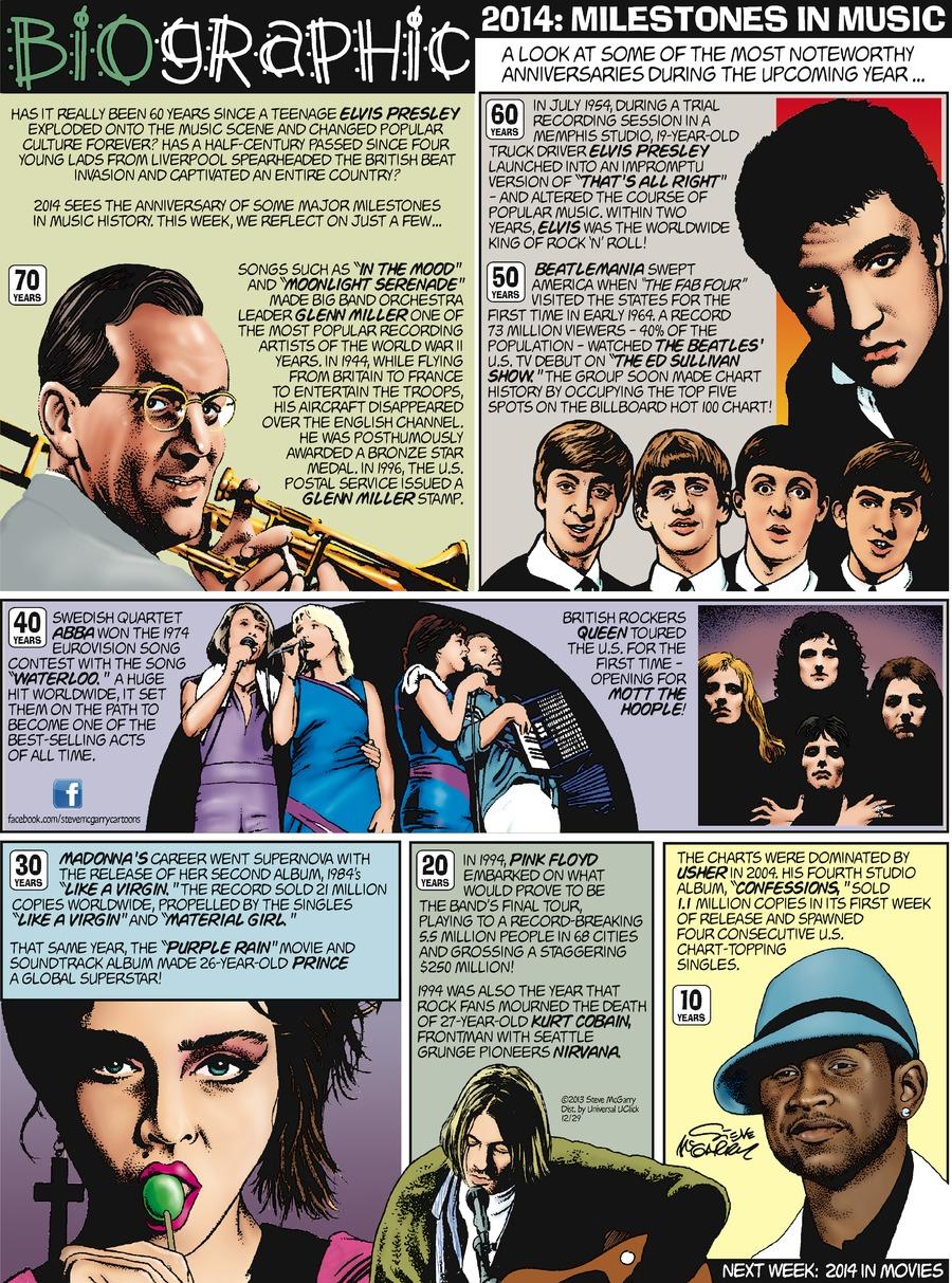 Biographic Comic Strip for December 29, 2013