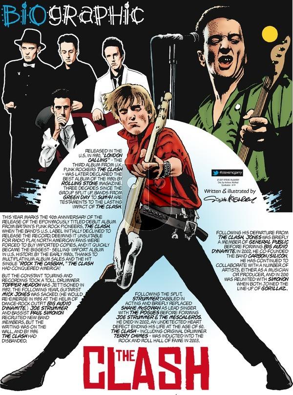 Biographic on Sunday May 14, 2017 Comic Strip