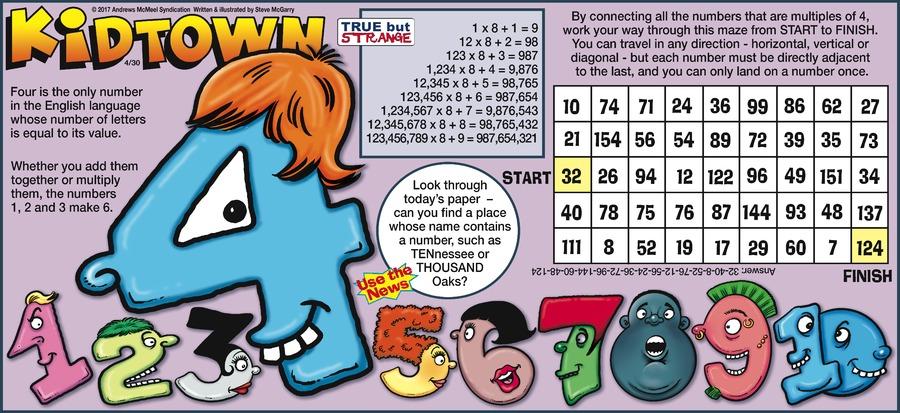 KidTown Comic Strip for April 30, 2017