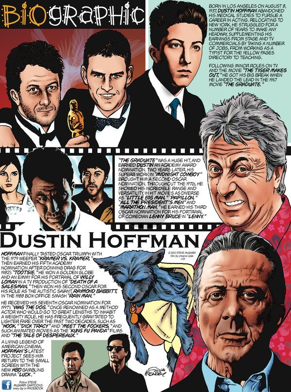 Biographic on Sunday January 29, 2012 Comic Strip