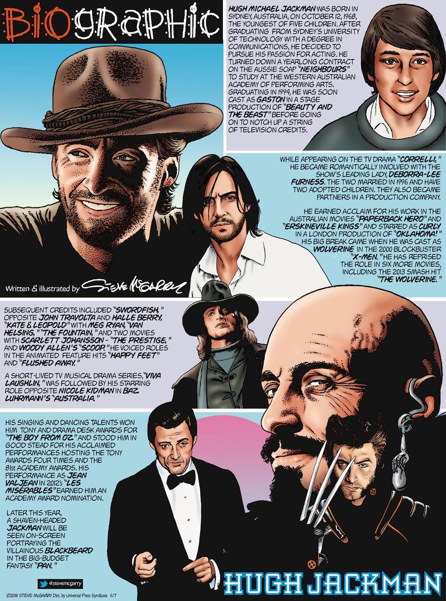 Biographic Comic Strip for June 07, 2015