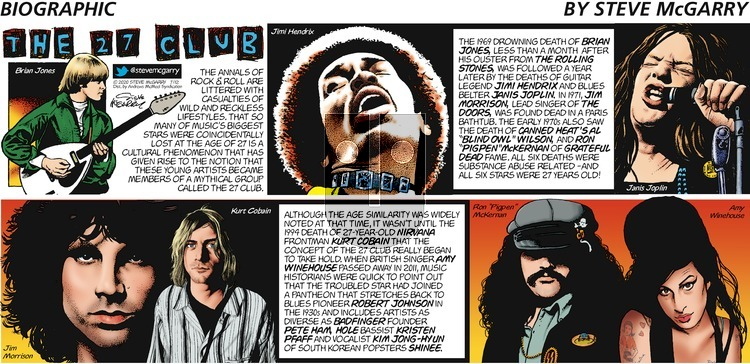 Biographic on Sunday July 12, 2020 Comic Strip