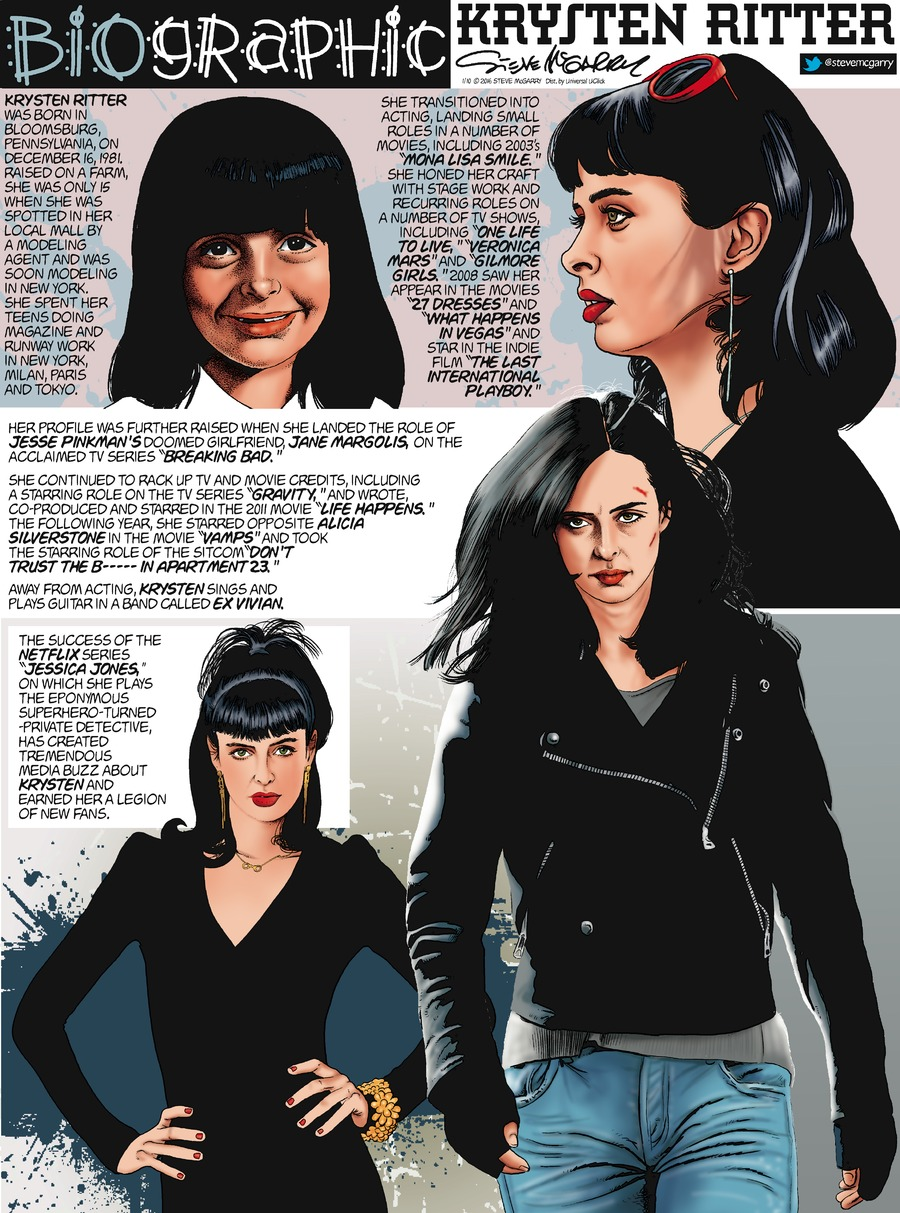 Biographic Comic Strip for January 10, 2016