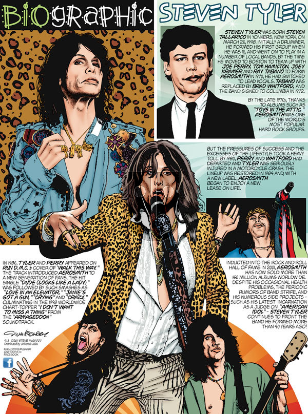 Biographic on Sunday April 3, 2011 Comic Strip