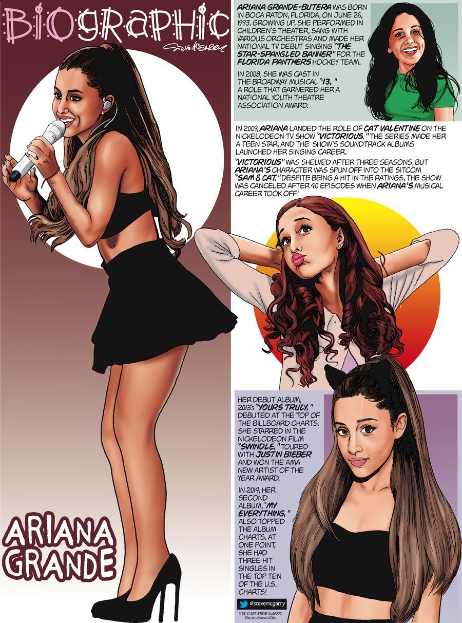 Biographic Comic Strip for November 23, 2014