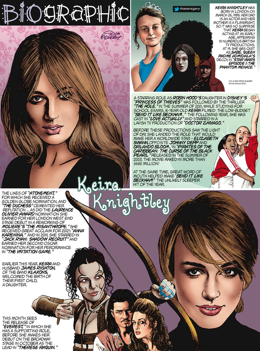 Biographic Comic Strip for September 13, 2015