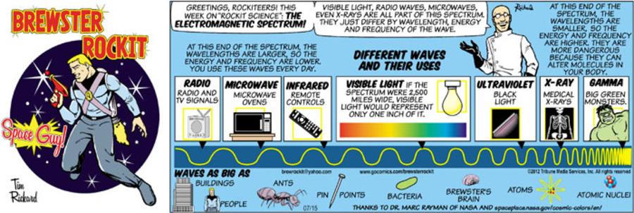 Brewster Rockit Comic Strip for July 15, 2012
