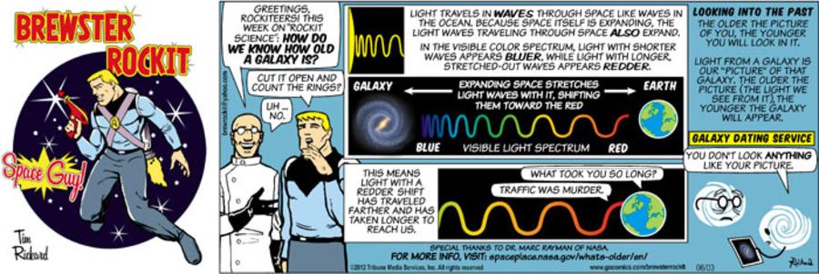 Brewster Rockit Comic Strip for June 03, 2012