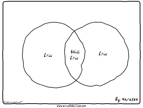 Eric the Circle by ..... for September 13, 2019