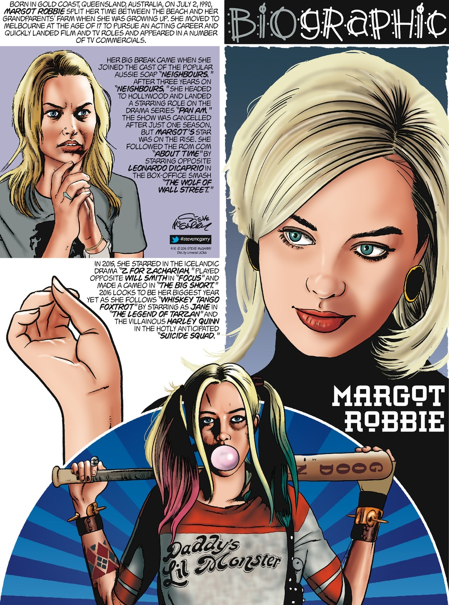 Biographic Comic Strip for April 10, 2016