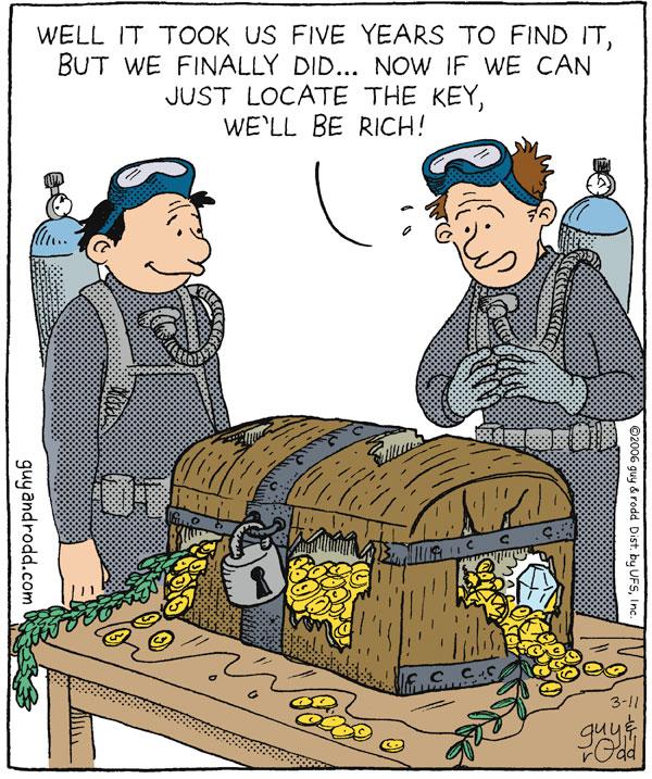 Brevity for Mar 11, 2006 Comic Strip