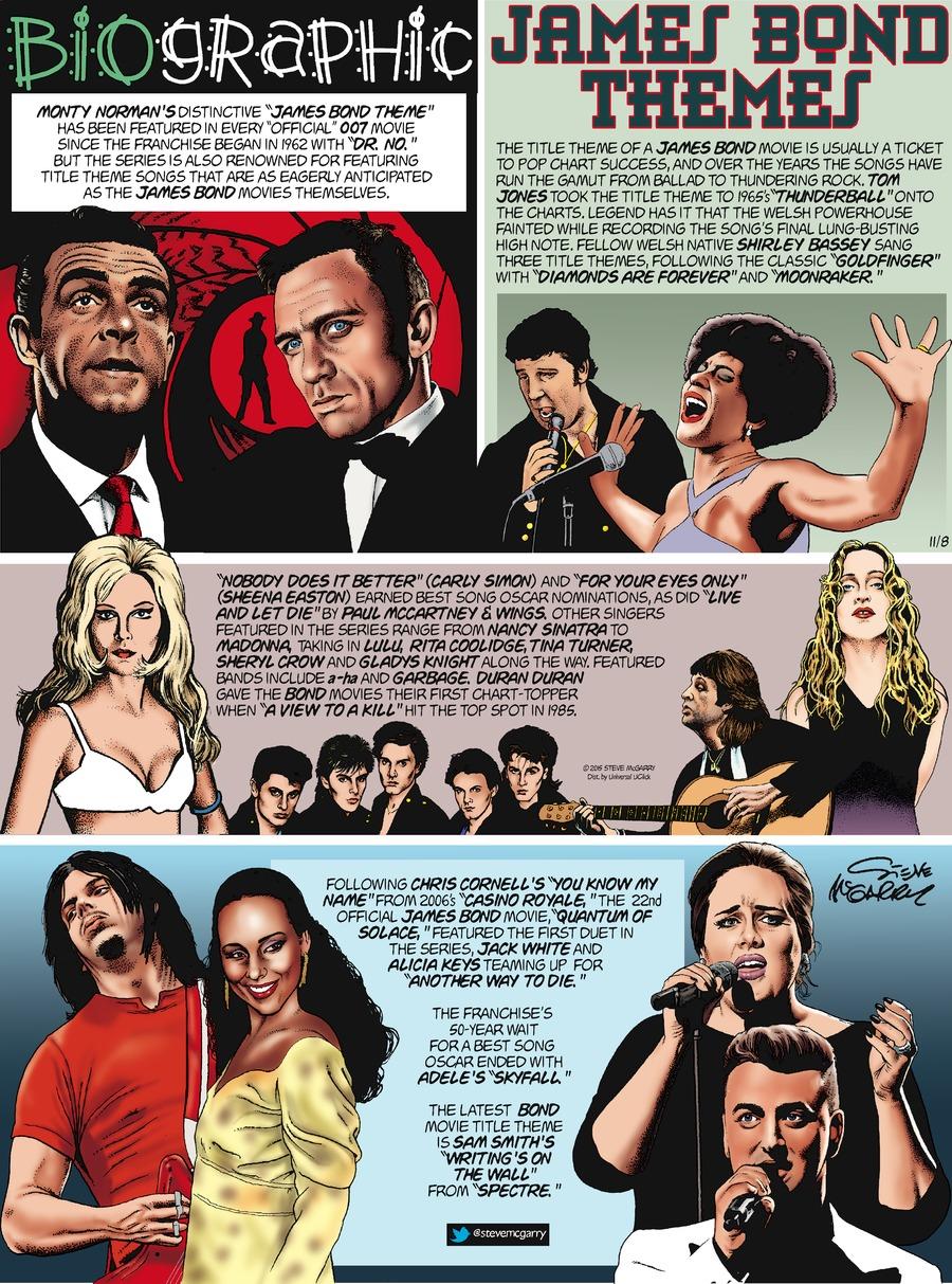 Biographic Comic Strip for November 08, 2015