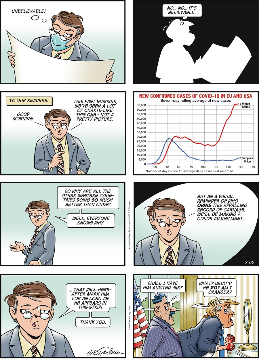 Doonesbury Comic Strip for September 06, 2020