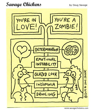 You're in love! You're a zombie!   Determination  emotional stability  glazed look  insomnia drooling