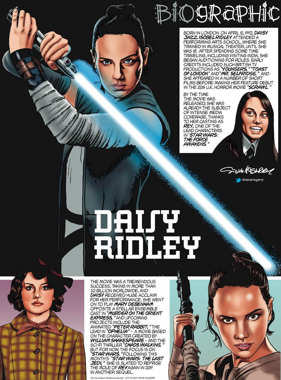 Biographic Comic Strip for December 17, 2017