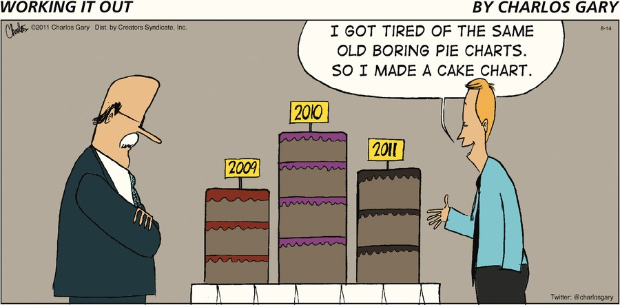 Working It Out Comic Strip for August 14, 2016