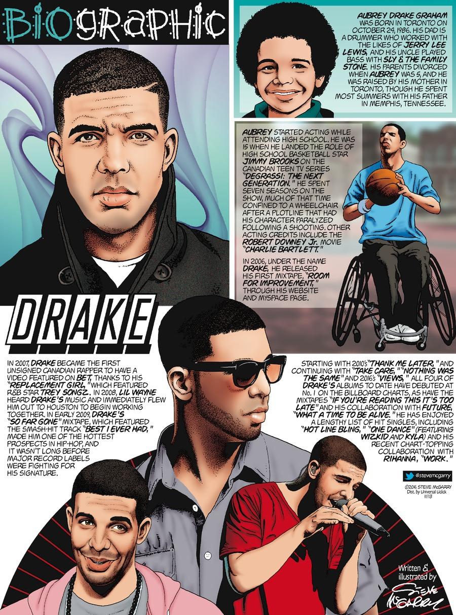Biographic Comic Strip for November 13, 2016